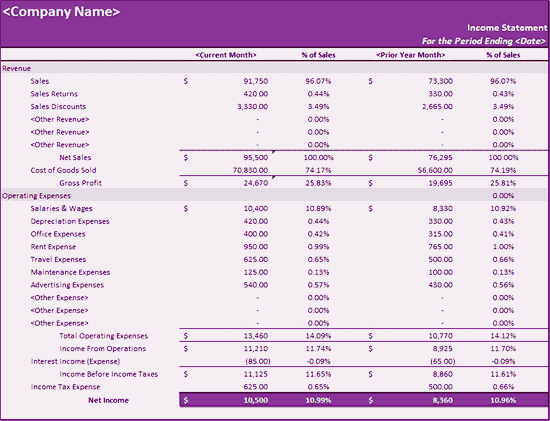 projected income statement template excel