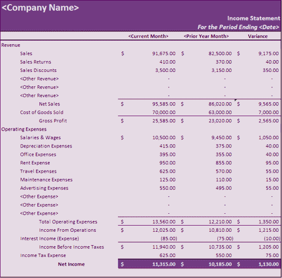 06 Prior Year Comparative Income Statement  Income Statement Microsoft
