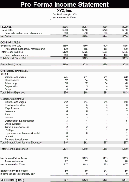 pro forma income statement excel