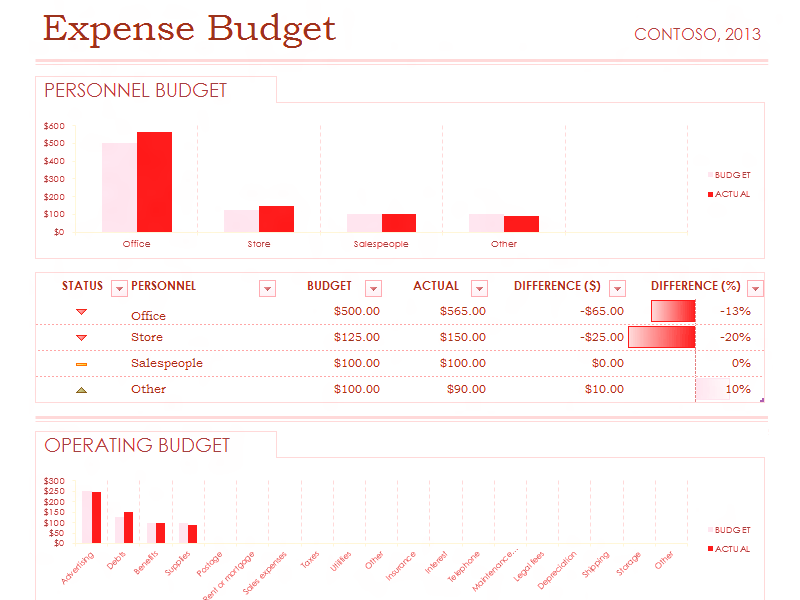 02 Simple Expense Report Template Excel