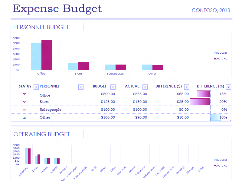 Download 04 Simple Expense Report Template Excel