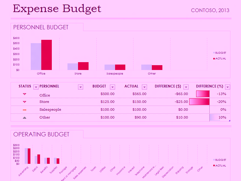 Download 06 Simple Expense Report Template Excel