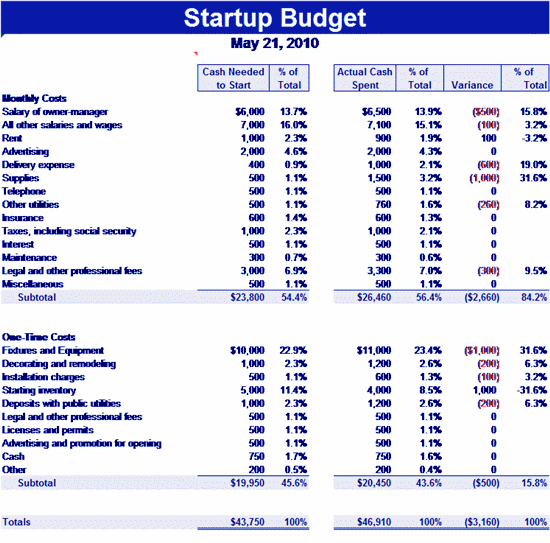 Download startup related excel templates for microsoft for Start up capital template