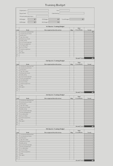 Download 05 Training Budget