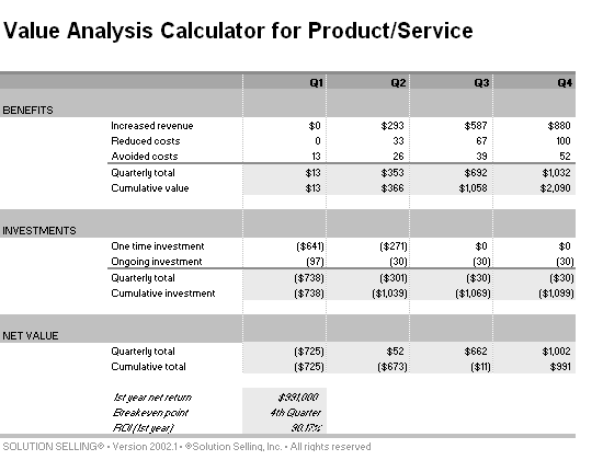 Download Excel 2003 Value Analysis Calculator For Product/service