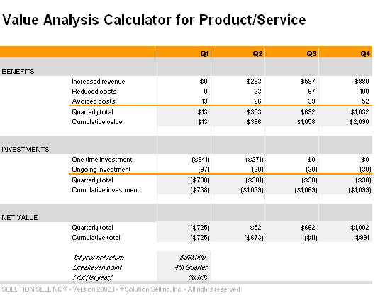 Download Excel 2010 Value Analysis Calculator For Product/service
