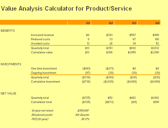 Download Excel 2016 Value Analysis Calculator For Product/service