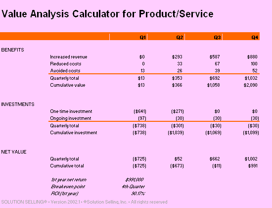 Download Microsoft Excel Value Analysis Calculator For Product/service